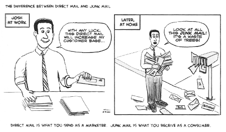 Direct-Mail-Cartoon