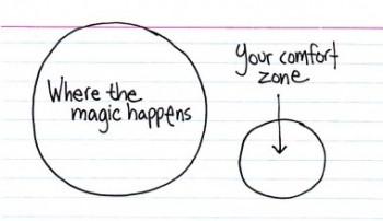 your-comfort-zone-350x202